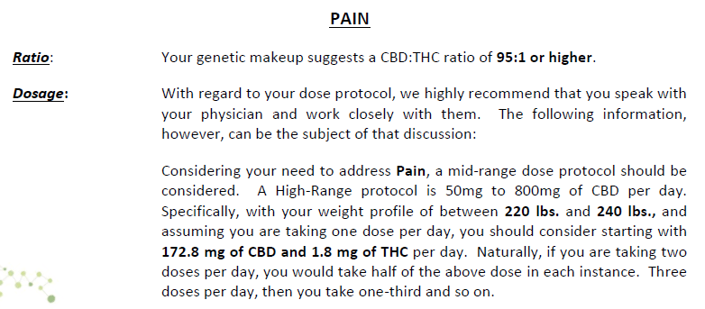 CBD for pain dose