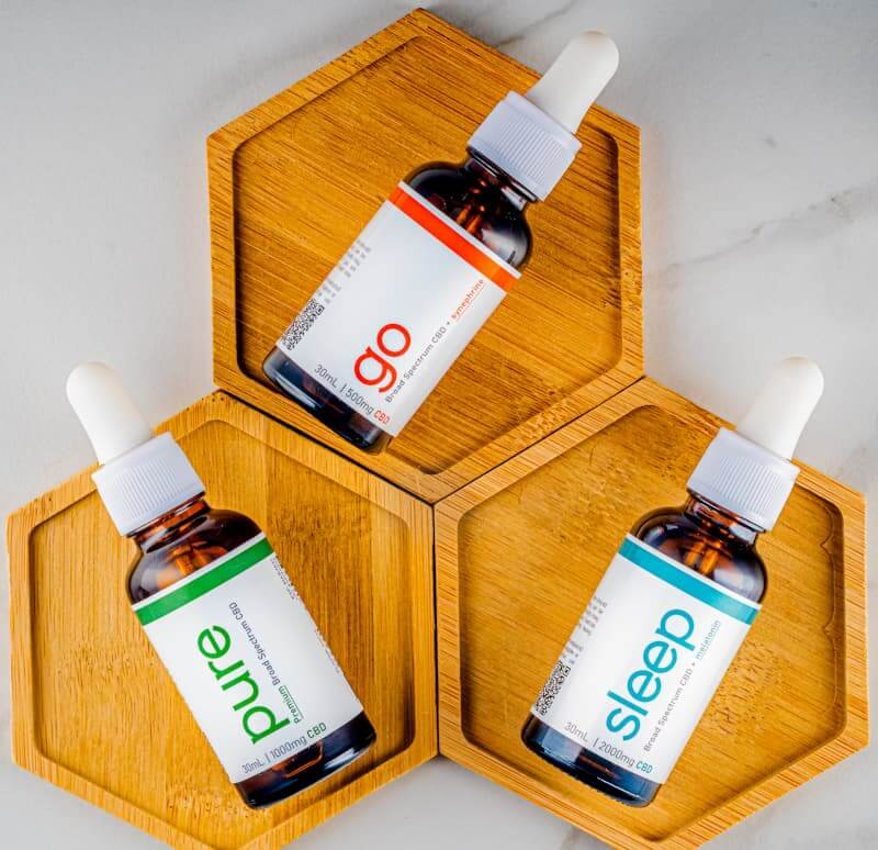 Indiana Legal CBD Products